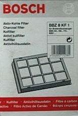 Ersatz Aktivkohle-Filter